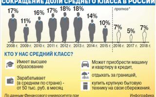 Уровень жизни сегодня в туркменистане в 2020 году — по сравнению с россией