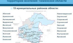 Регионы вселения по программе переселения соотечественников в 2020 году — на карте
