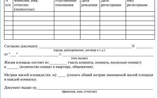 Где можно получить выписку из домовой книги в 2020 году — в москве, через госуслуги, мфц, уфмс, документы