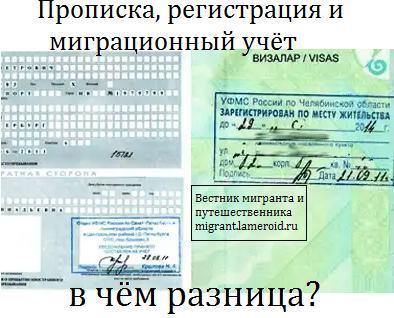 Временная регистрация по месту пребывания в 2020 году - что это такое, для граждан РФ, иностранных, как получить, сделать