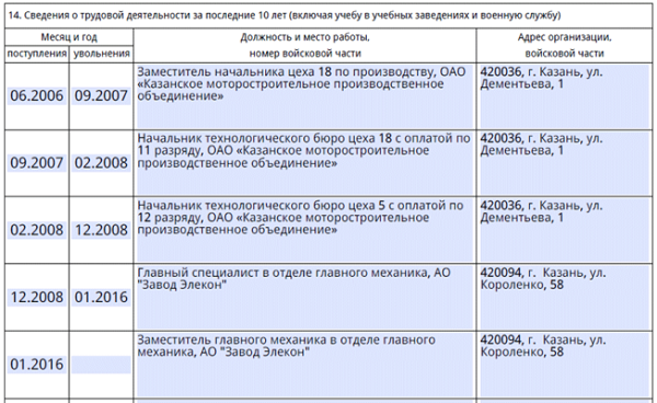 Бланк анкеты на загранпаспорт старого образца в УФМС в 2020 году - образец, заполнения, правила