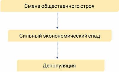 Какое место в мире занимает Россия по площади территории в 2020 году