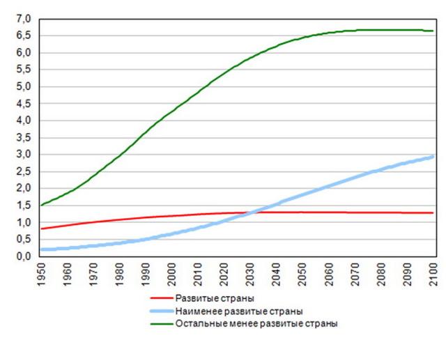 Население США составляет в 2020 году - численность, скорость прироста, продолжительность жизни