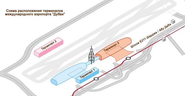 Нужна ли виза в Дубай в 2020 году - для россиян, поездки, если летишь транзитом