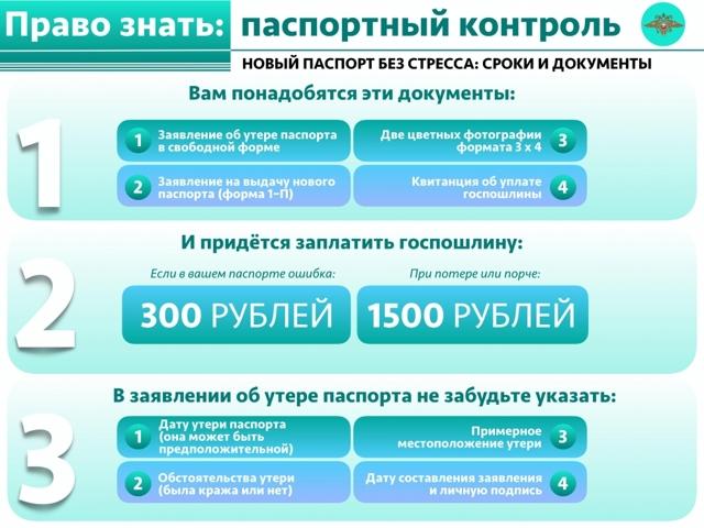 Что делать, утерян паспорт гражданина РФ в 2020 году - в другом городе, штраф
