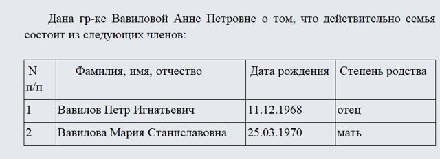 Справка о составе семьи в 2020 году - образец, бланк, скачать, форма 9, документы