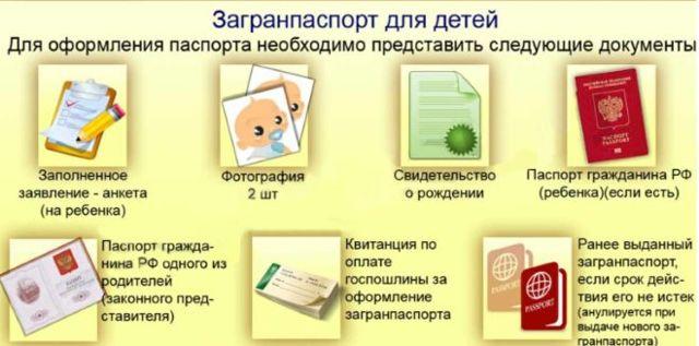 Какие нужны документы для получения загранпаспорта в 2020 году - нового образца, старого, через МФЦ, ребенку до 14 лет
