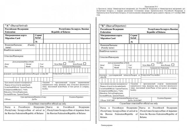 РВП для граждан Украины в упрощенном порядке в 2020 году - сколько стоит, заявление, права, квоты
