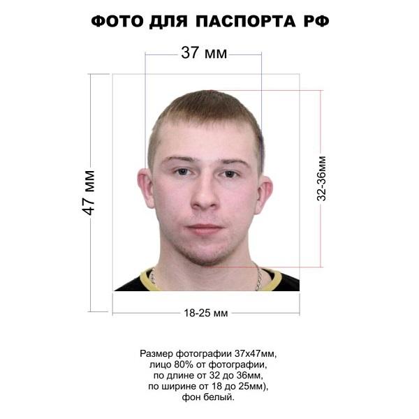 Размер фото на паспорт РФ в 2020 году - требования, сколько штук