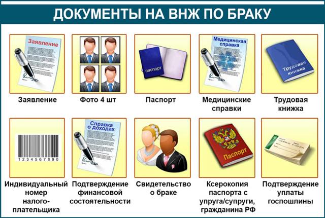 Получение гражданства РФ в упрощенном порядке для русскоязычных в 2020 году - по браку, праву рождения