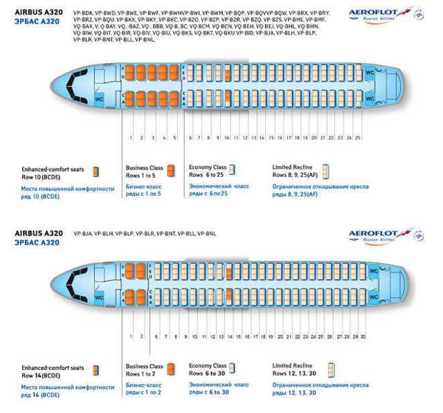 Онлайн-регистрация на Аэрофлот по электронному билету в 2020 году - Шереметьево, Пулково, код бронирования