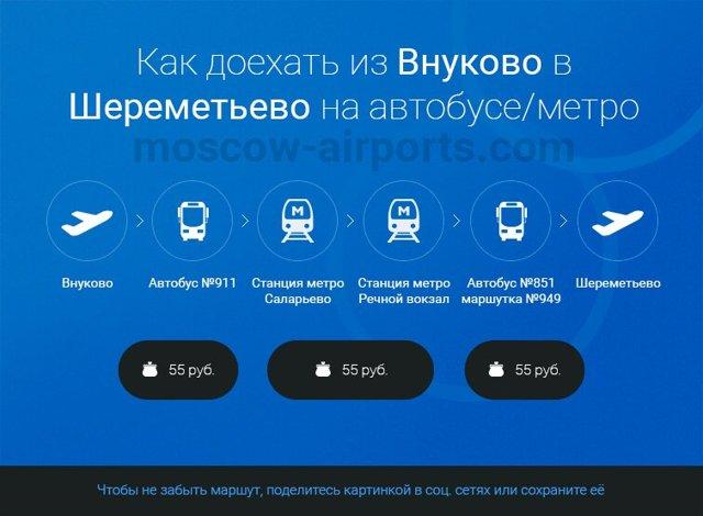 Как добраться из Внуково в Шереметьево в 2020 году - ночью, сколько времени займет, на аэроэкспрессе, такси