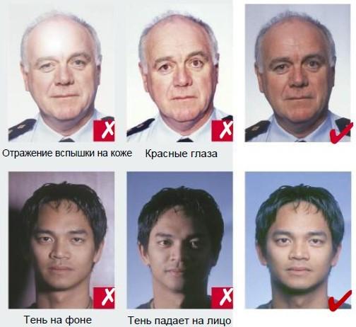 Требование к фото на шенгенскую визу в 2020 году - Испания, Италия