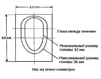 Цена визы на ГОА для россиян в 2020 году - сроки изготовления, по прилету, сроки изготовления